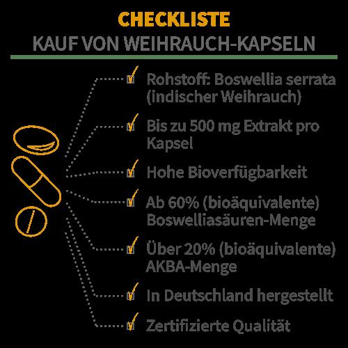 Checkliste für den Kauf von Weihrauch-Kapseln